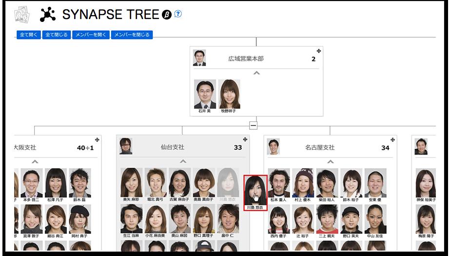 SYNAPSE TREEの画面イメージ
