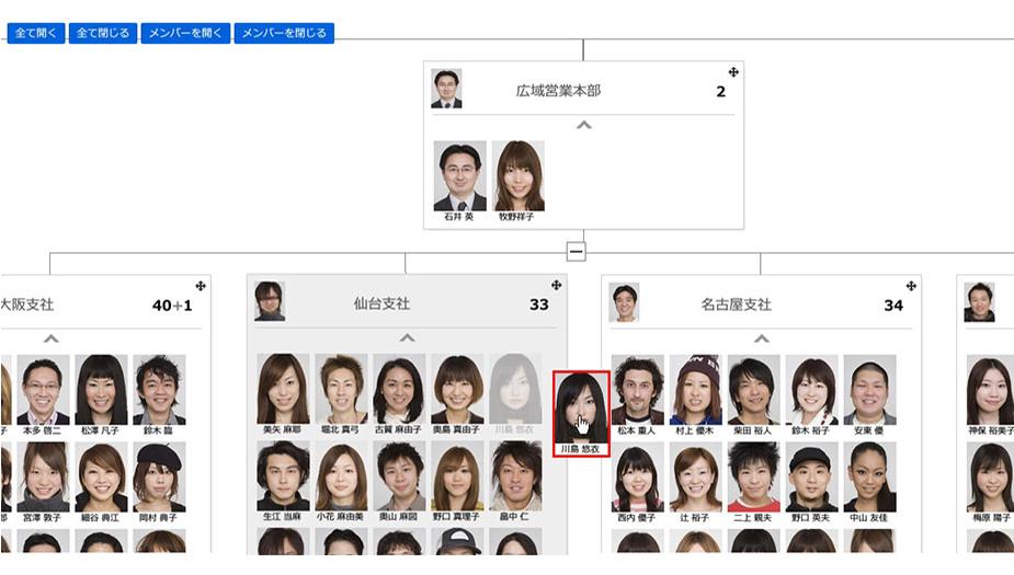 ▲SYNAPSE TREEの画面イメージ。顔写真付きの組織図で「誰がどこにいるか」をパッと把握できます(※画像はサンプルです)