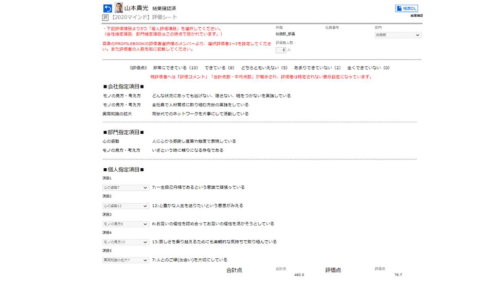 カオナビの評価画面(イメージ)