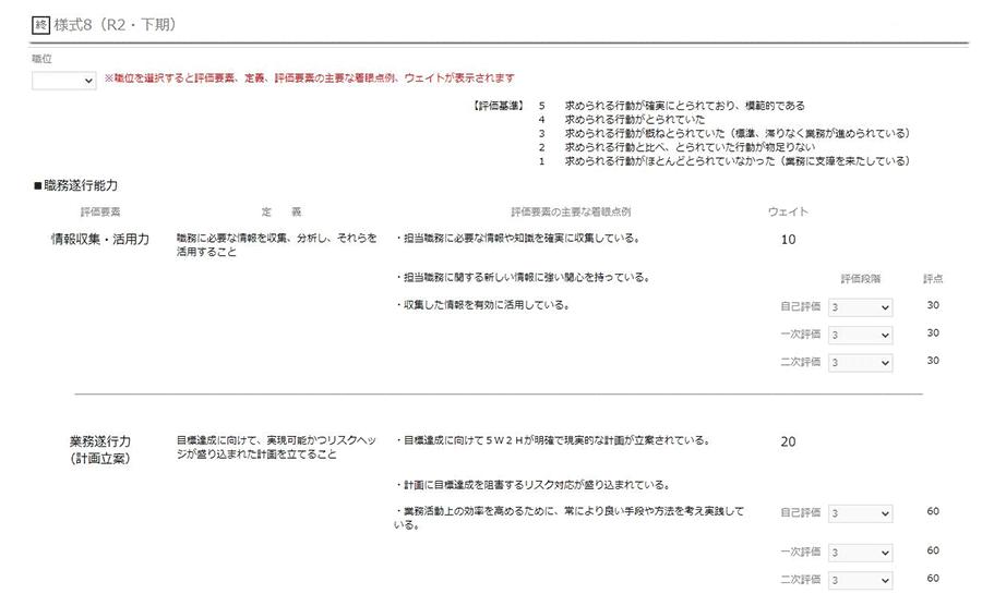 カオナビの評価画面(イメージ図)