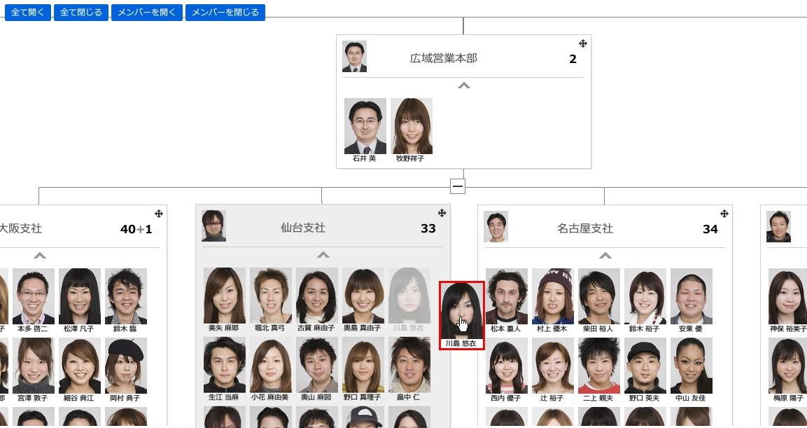 ▲SYNAPSE TREEの画面イメージ。顔写真付きの組織図で「誰がどこにいるか」をパッと把握できる。画像はサンプルです。